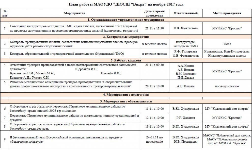 План работы на ноябрь 2017