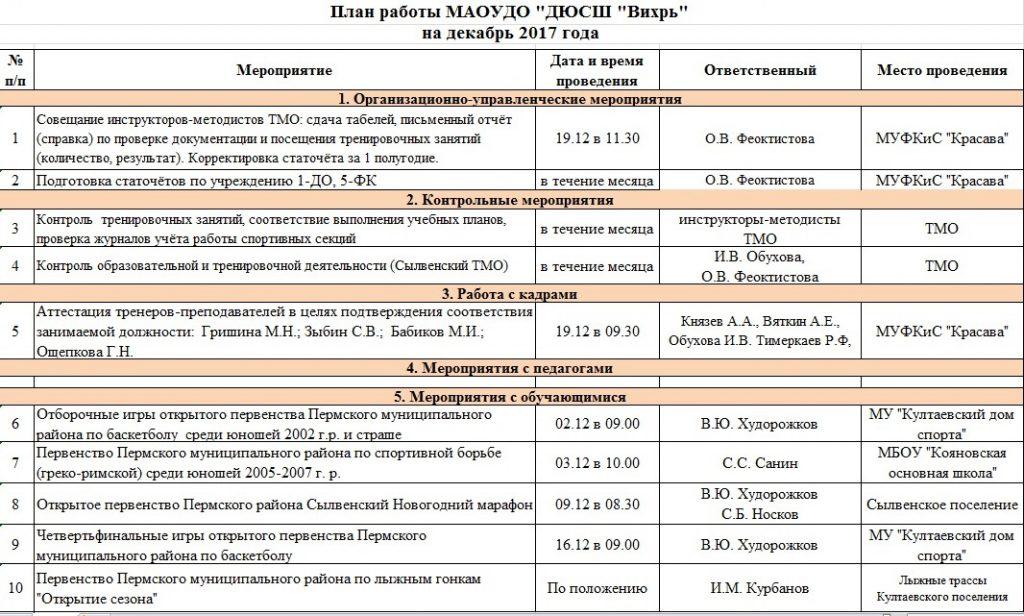 План работы на декабрь 2017